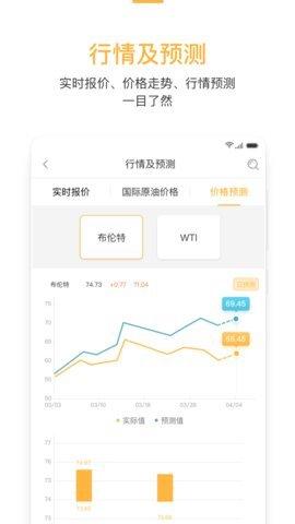 买原油app安卓手机版下载 121下载站