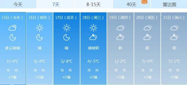 可以看到40天天氣情況的軟件