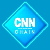 CNN閱鏈