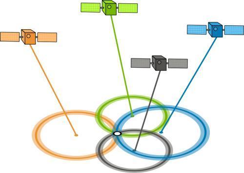 卫星定位地图的APP合集